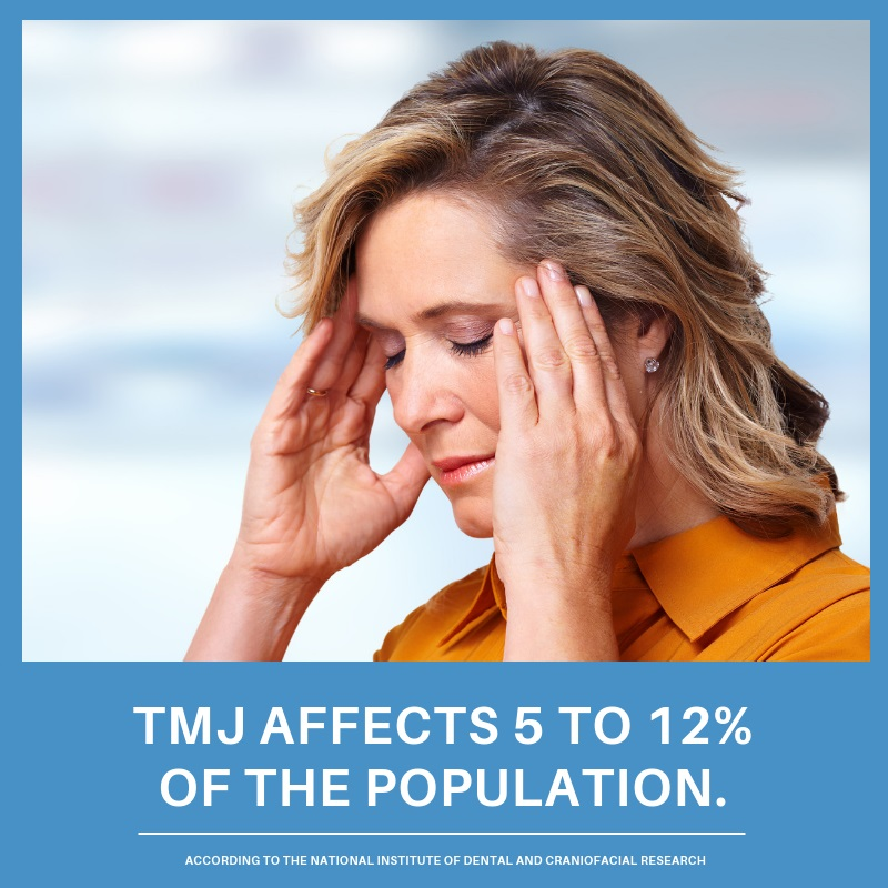 TMJ affects 5 to 12% of the population, and it can be treated at Orange Center for Cosmetic Dentistry